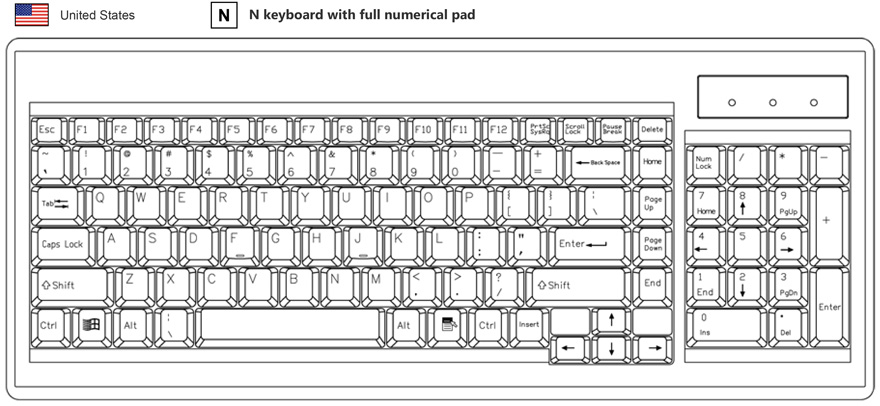 G keyboard with full numerical pad